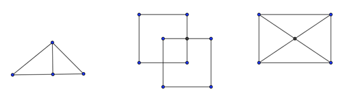 Diagram 2.
