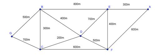 Diagram 4.