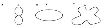 Graphs for tracks.
