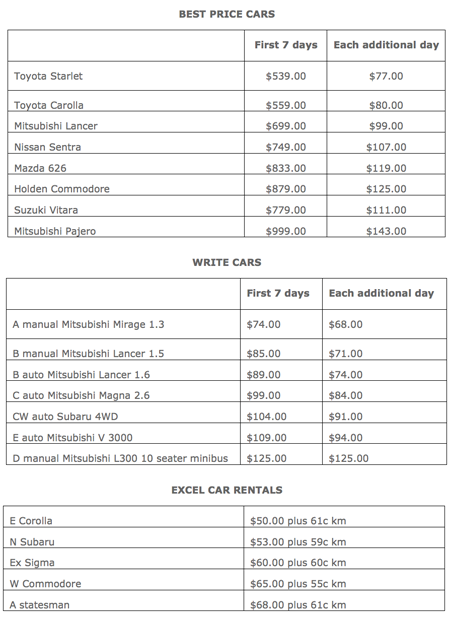 What Car Companies Allow For Out Of State Travel
